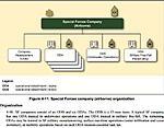 What secrets lurk in the filecards?-sfga-sf-companies.jpg