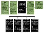 What secrets lurk in the filecards?-gijoe2016_notional-organization_draft01.jpg